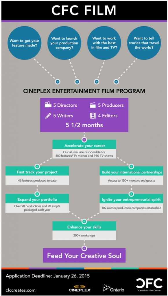 CFC-Cineplex2015